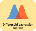 Analyse d'expression différentielle